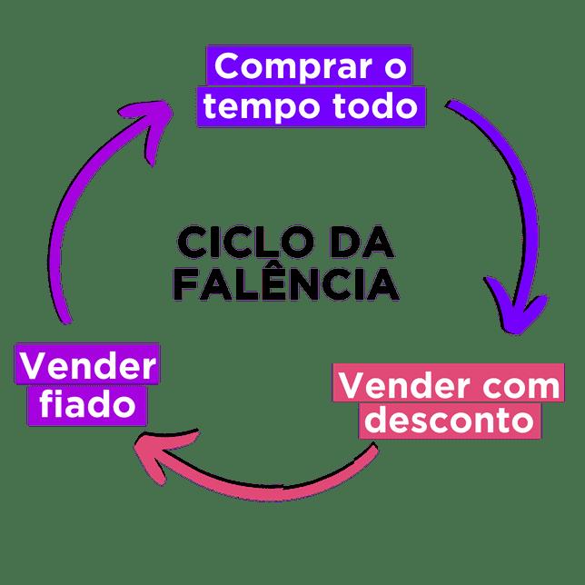3c26cd67-falencia-semfundo_10hw0hw000000000000028